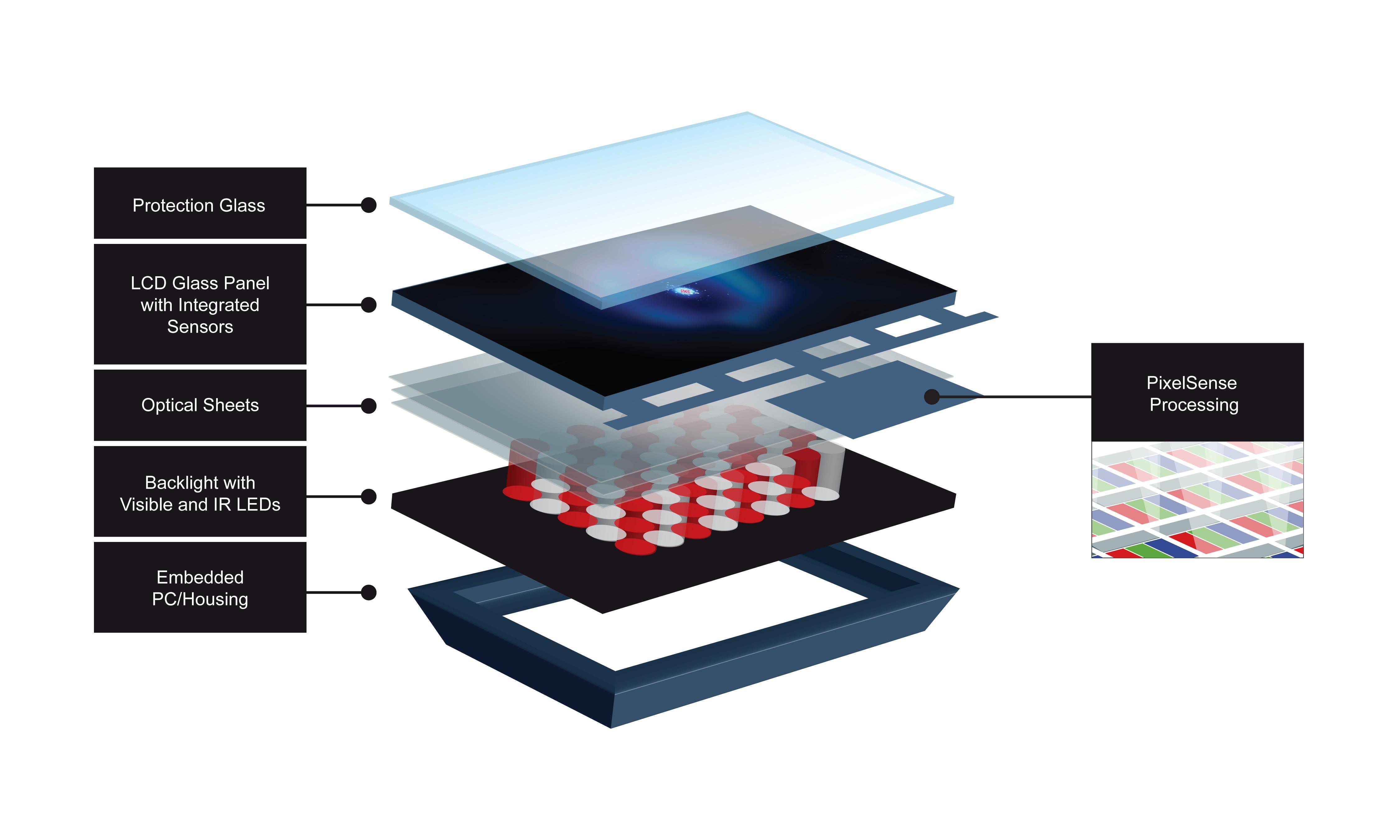 Is AMOLED better than LCD display technology? - Ubuntu Life