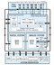 Cypress PSoC 1 Block Diagram