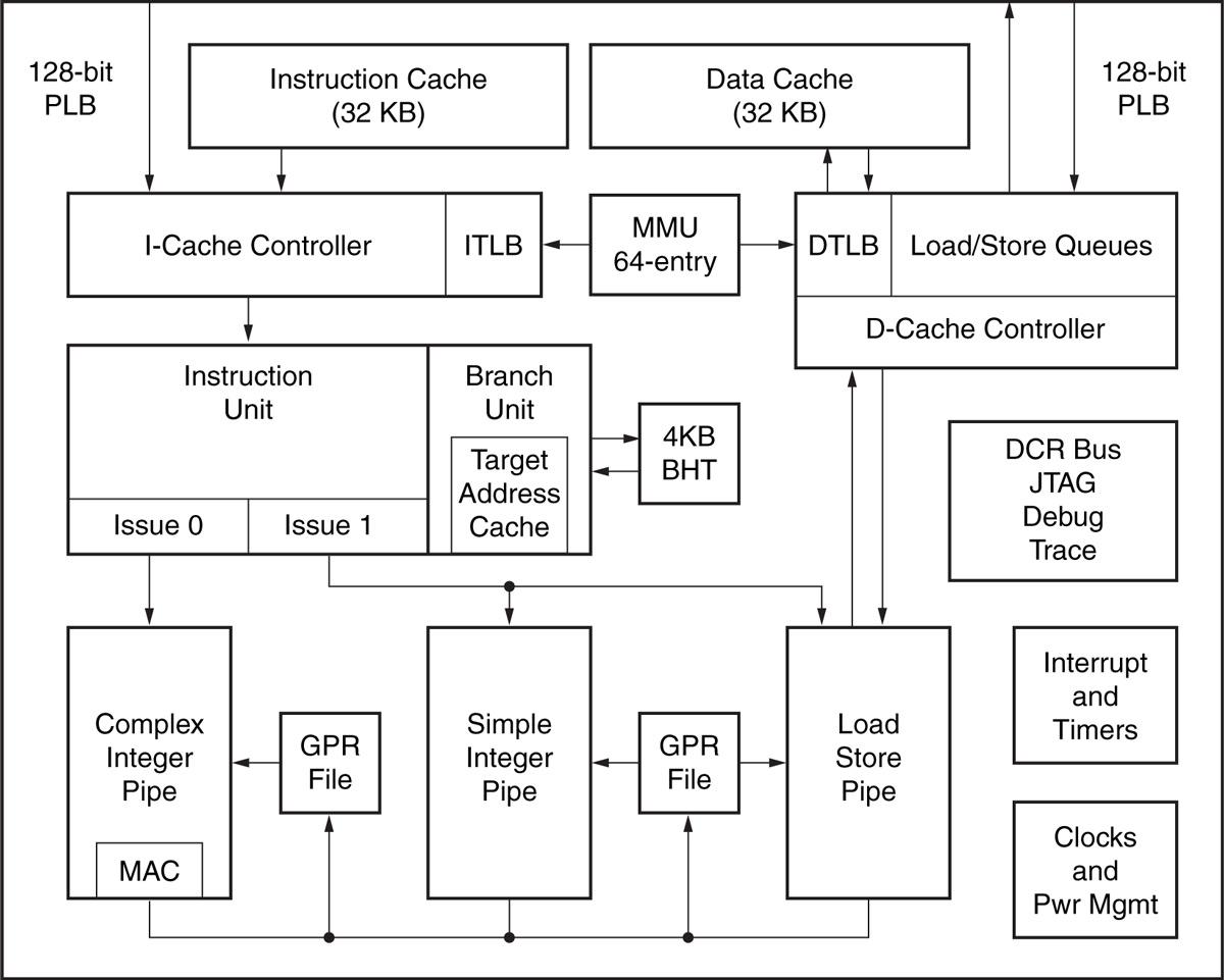block diagram of a tv Digital tv: overview yao wang polytechnic university, brooklyn, ny11201 http: //eewebpolyedu/~yao.